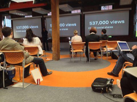 Hubspot marketing meeting