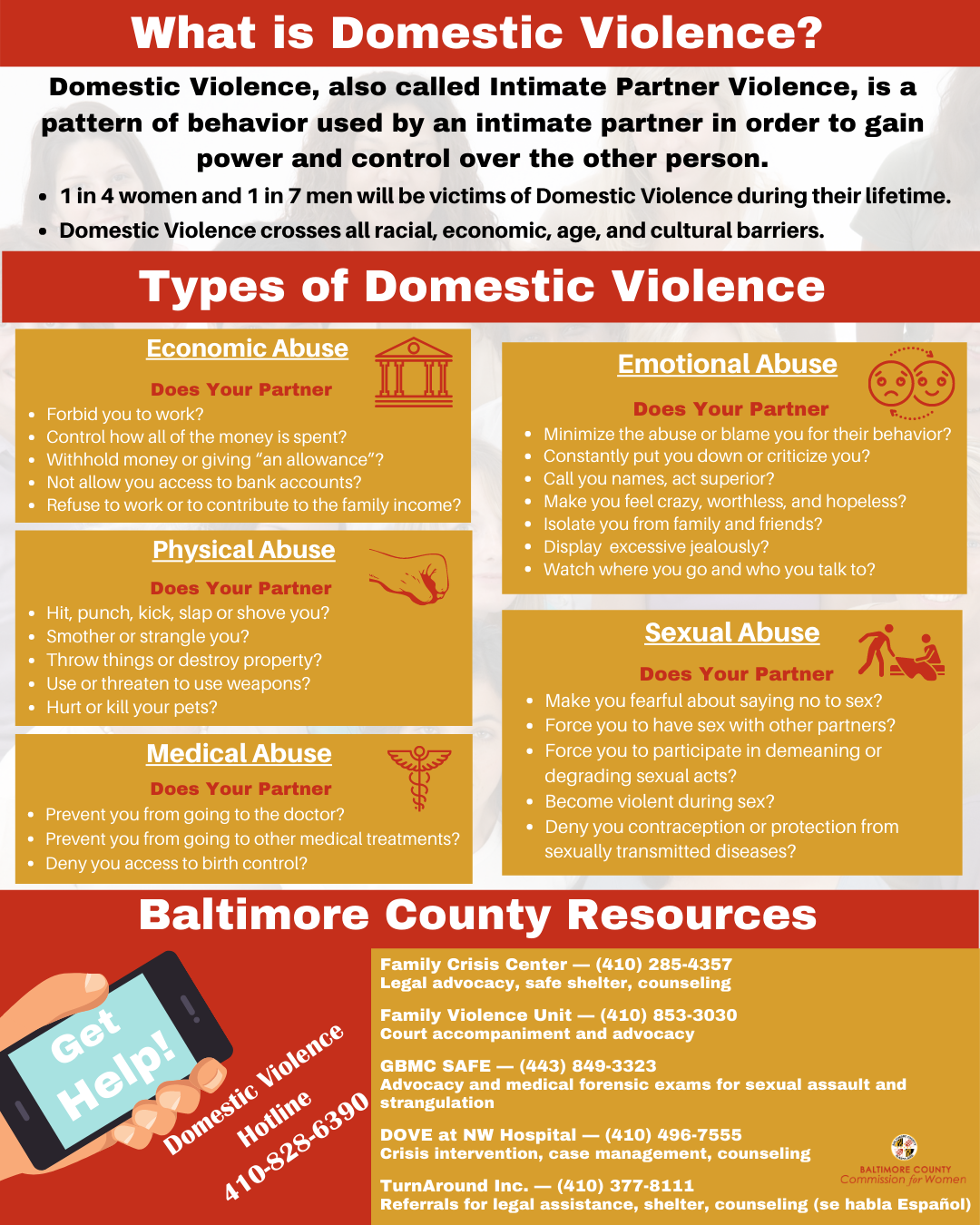 Infographic on Domestic Violence Resources in Baltimore County